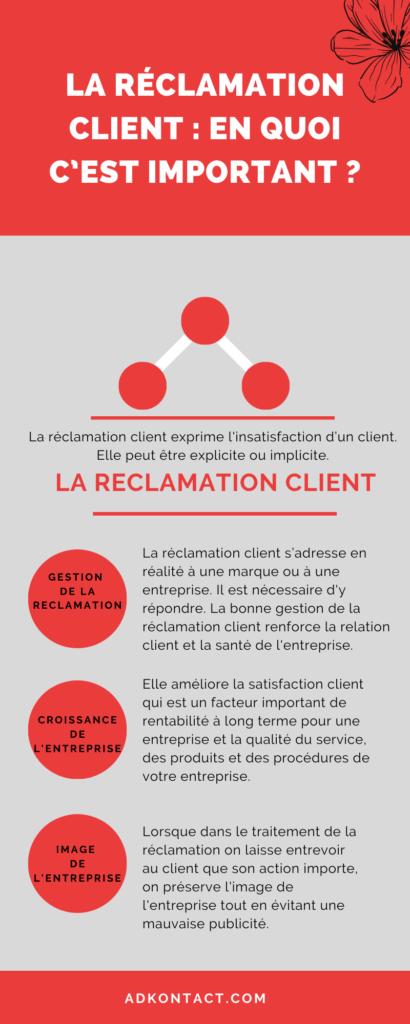 Qu'est-ce que la gestion de la réclamation client