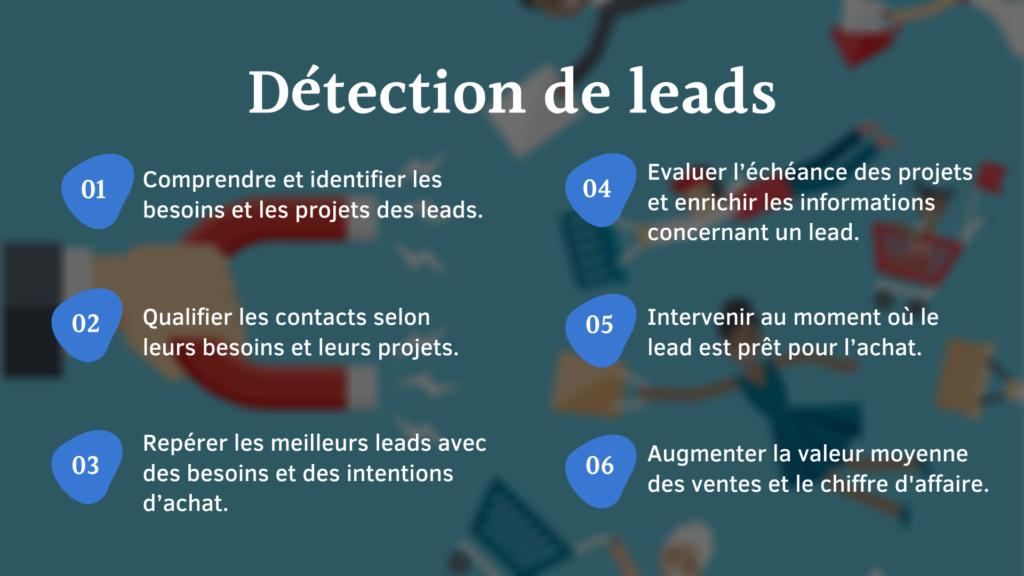 Détection de leads