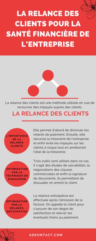 avantages de la relance des clients