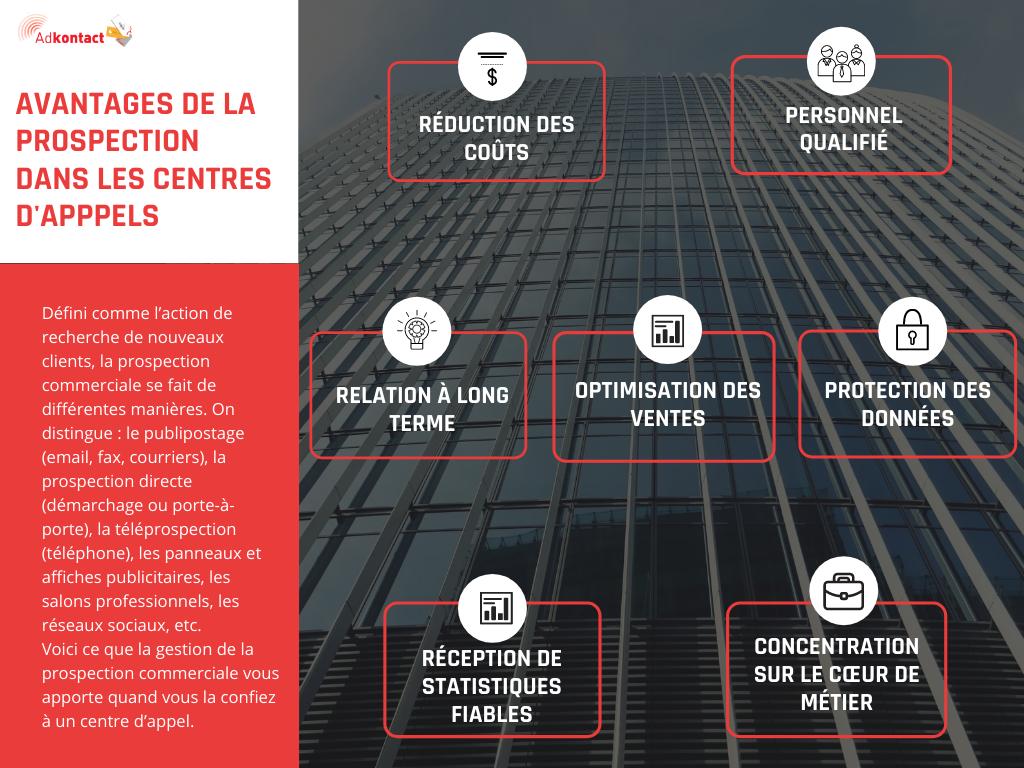 L'infographie sur les avantages de la prospection dans les centres d'appels