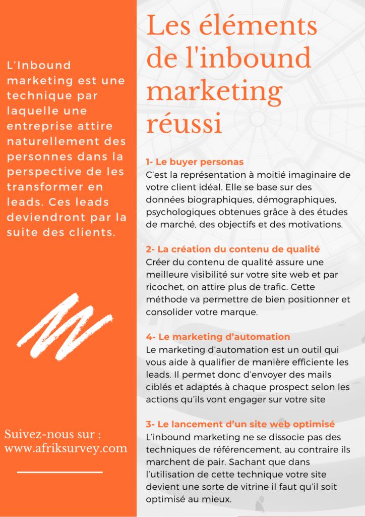 Comment réussir une stratégie d'Inbound Marketing